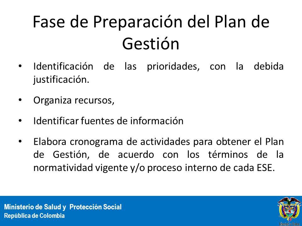 Fase de Preparación del Plan de Gestión