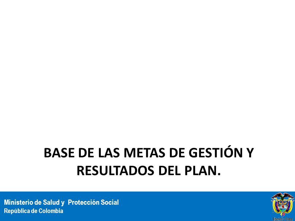 Base de las metas de Gestión y resultados del Plan.
