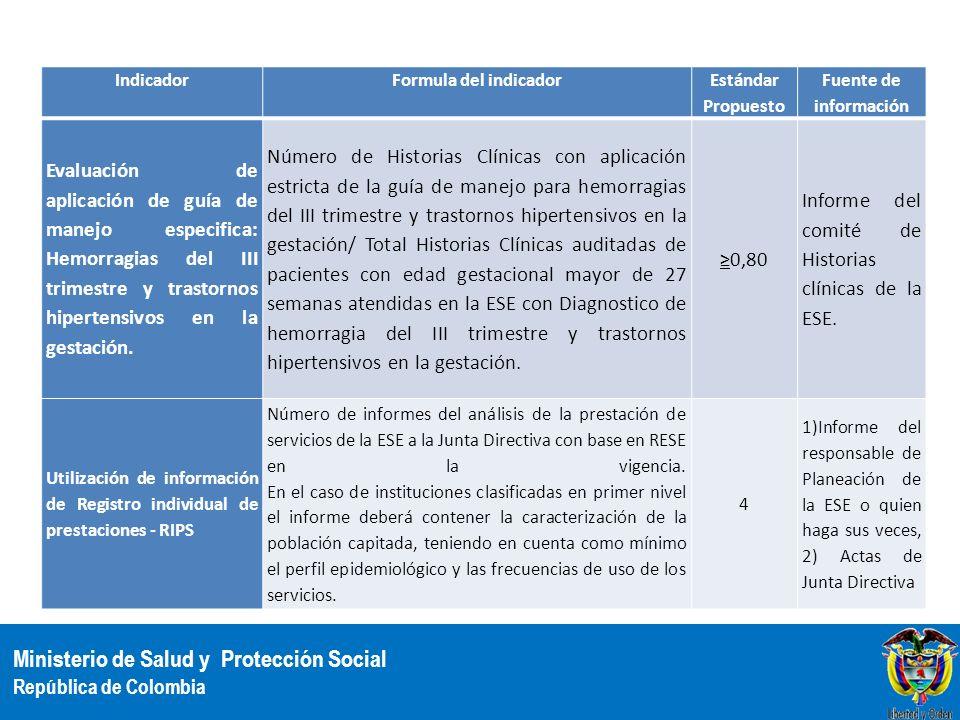 Informe del comité de Historias clínicas de la ESE.