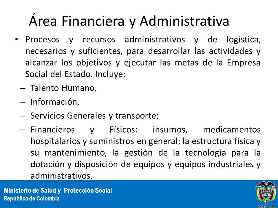 Área Financiera y Administrativa