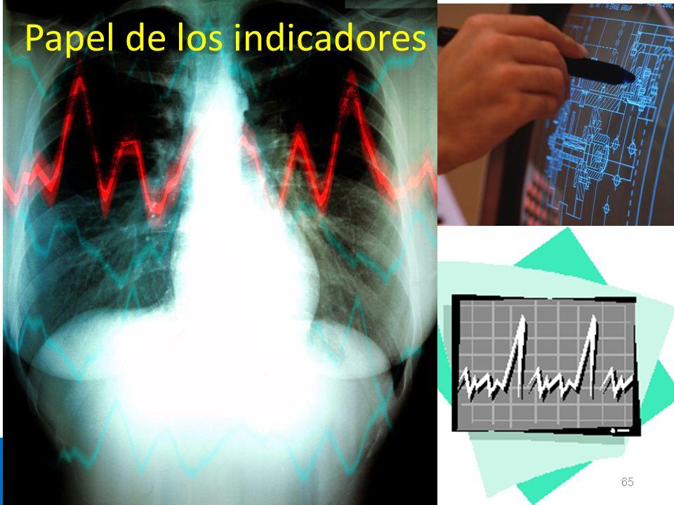 Papel de los indicadores
