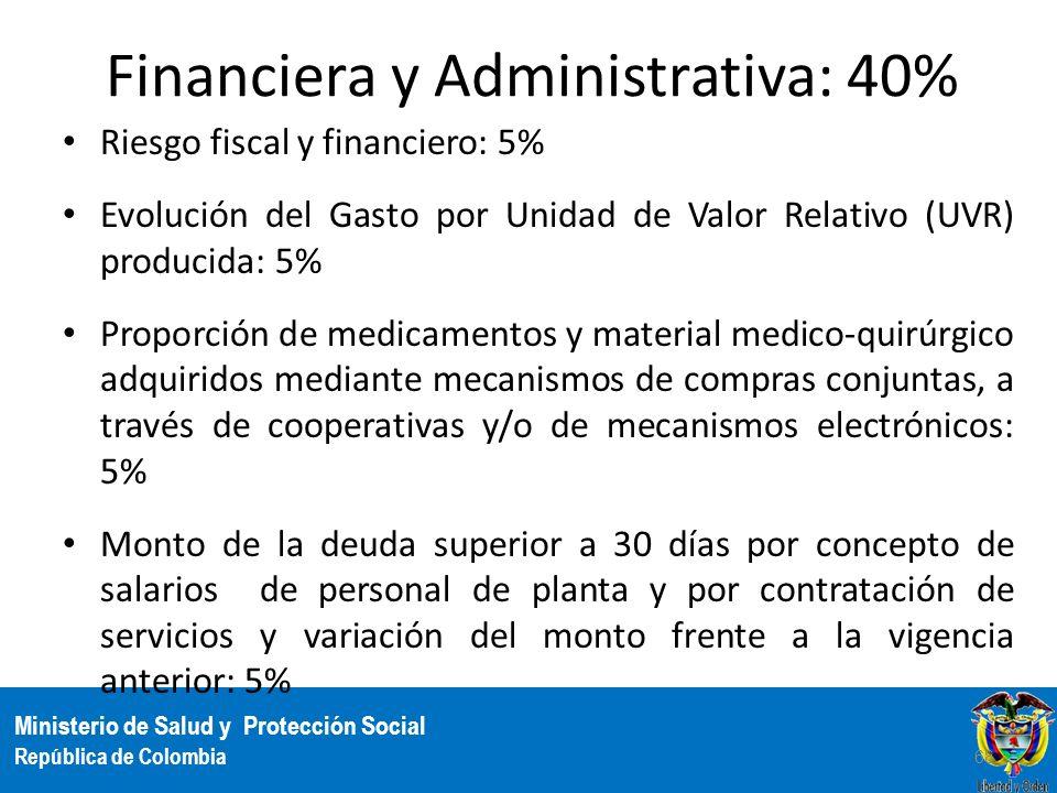 Financiera y Administrativa: 40%