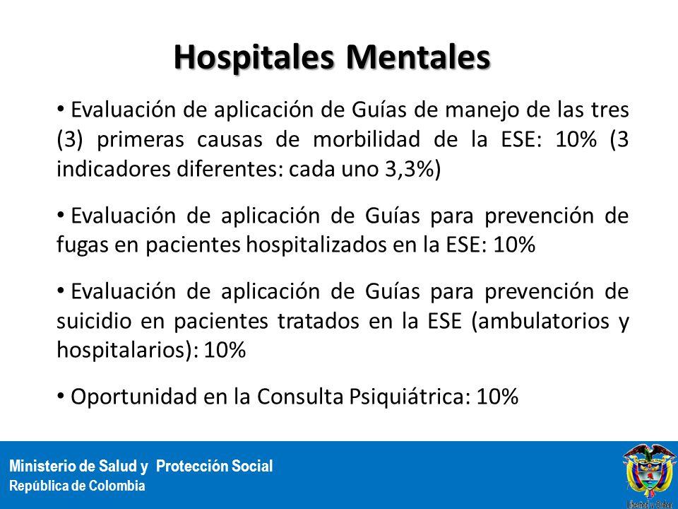 Hospitales Mentales