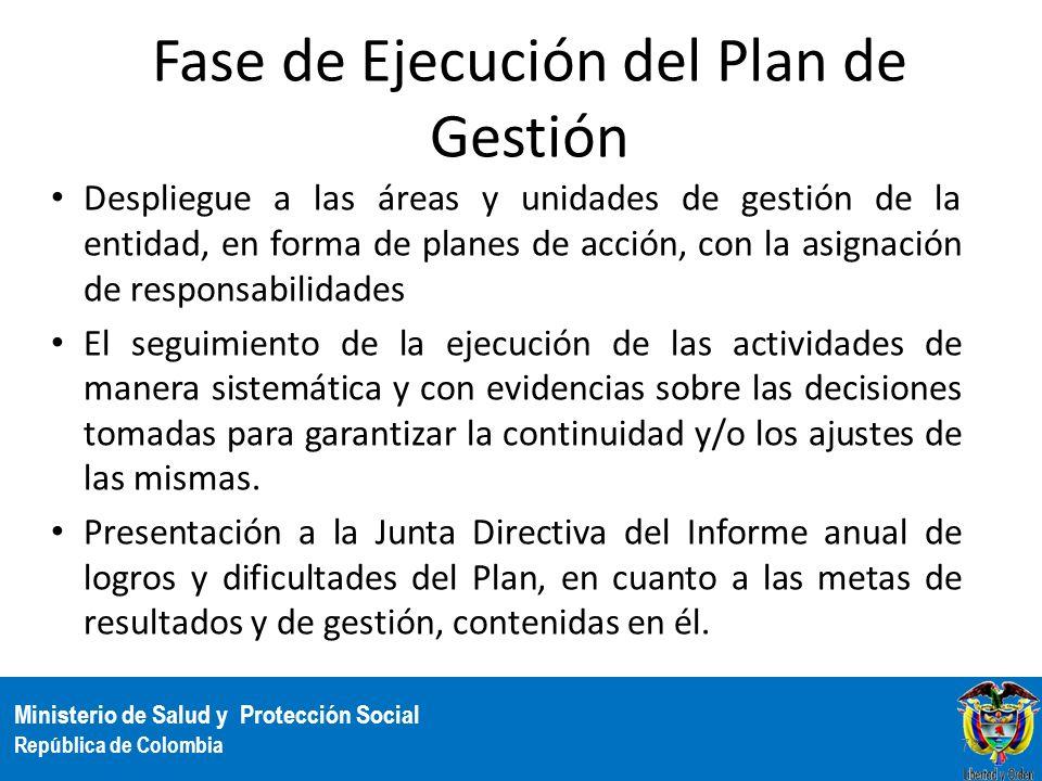 Fase de Ejecución del Plan de Gestión