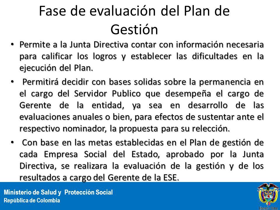 Fase de evaluación del Plan de Gestión