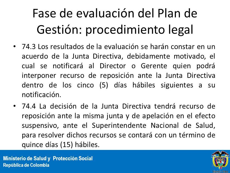 Fase de evaluación del Plan de Gestión: procedimiento legal