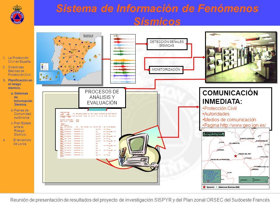 Sistema de Información de Fenómenos Sísmicos