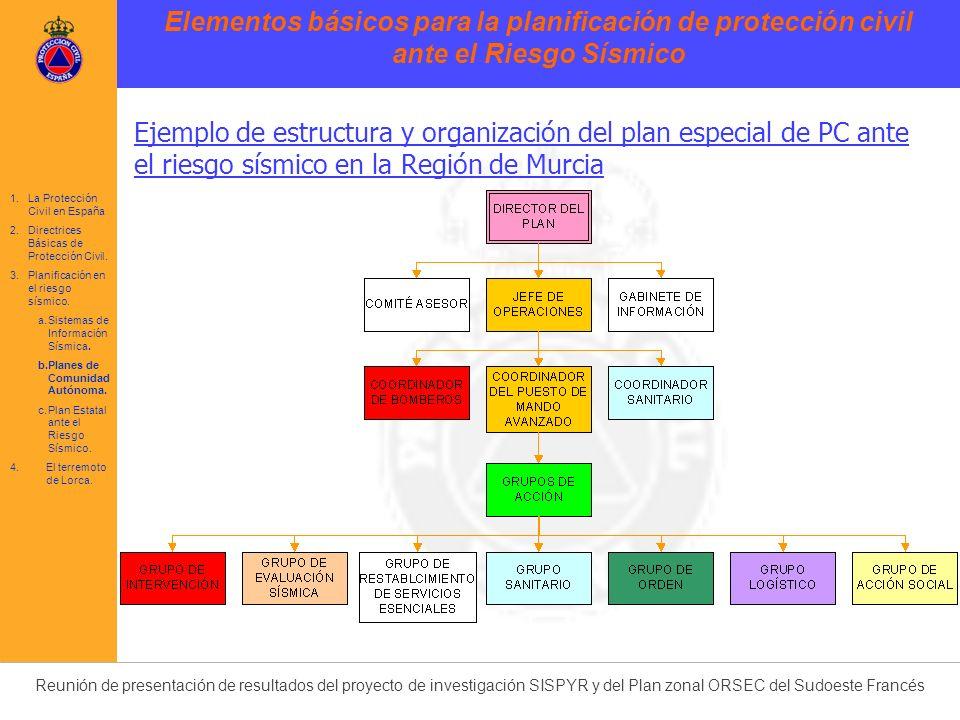 Elementos básicos para la planificación de protección civil