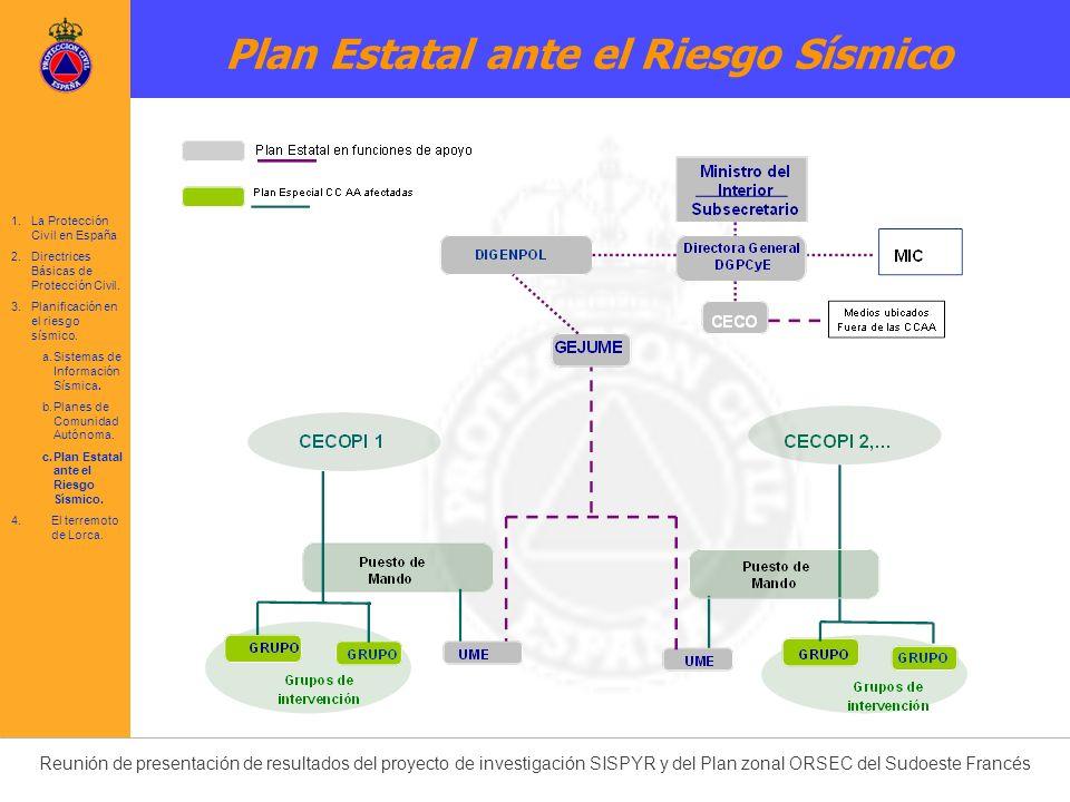 Plan Estatal ante el Riesgo Sísmico
