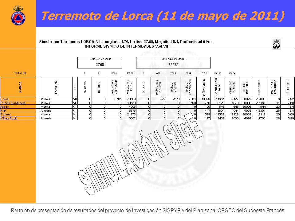 Terremoto de Lorca (11 de mayo de 2011)