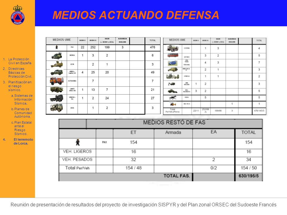 MEDIOS ACTUANDO DEFENSA