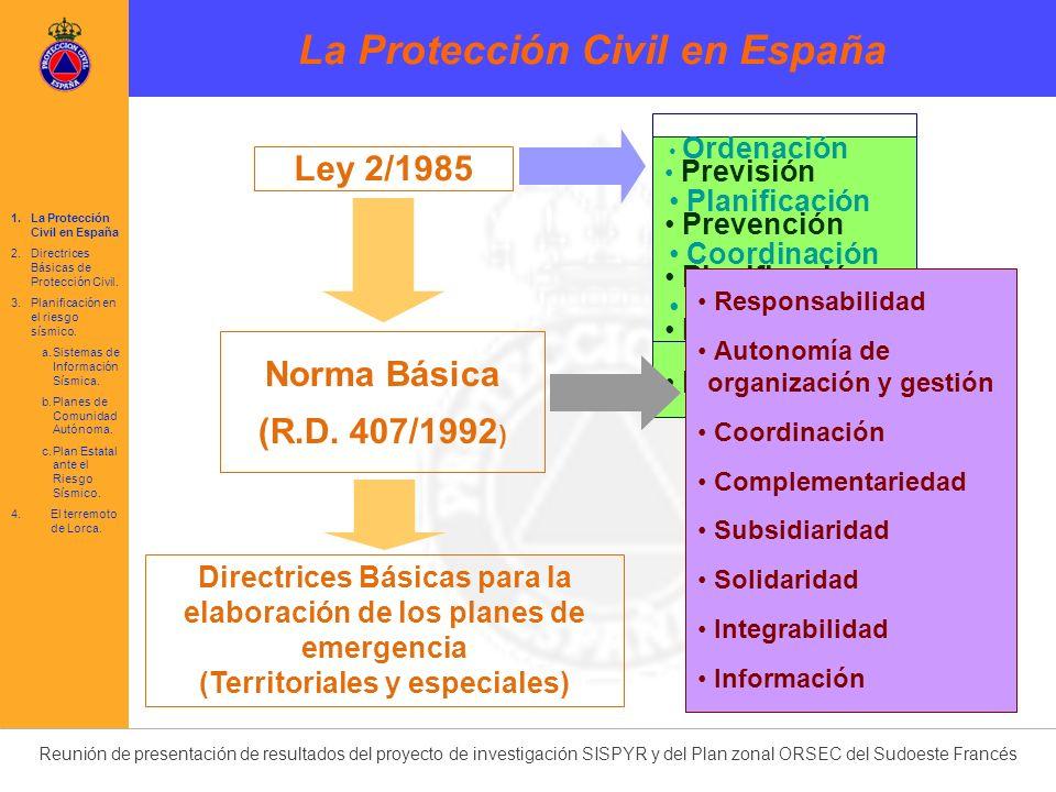 La Protección Civil en España
