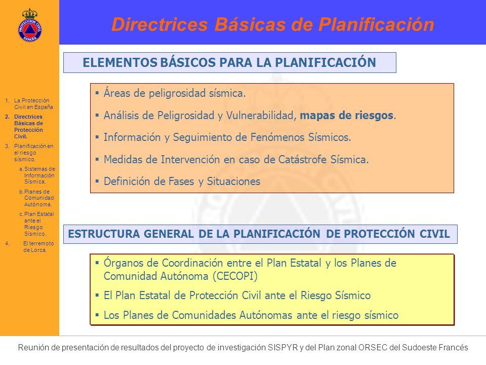 Directrices Básicas de Planificación