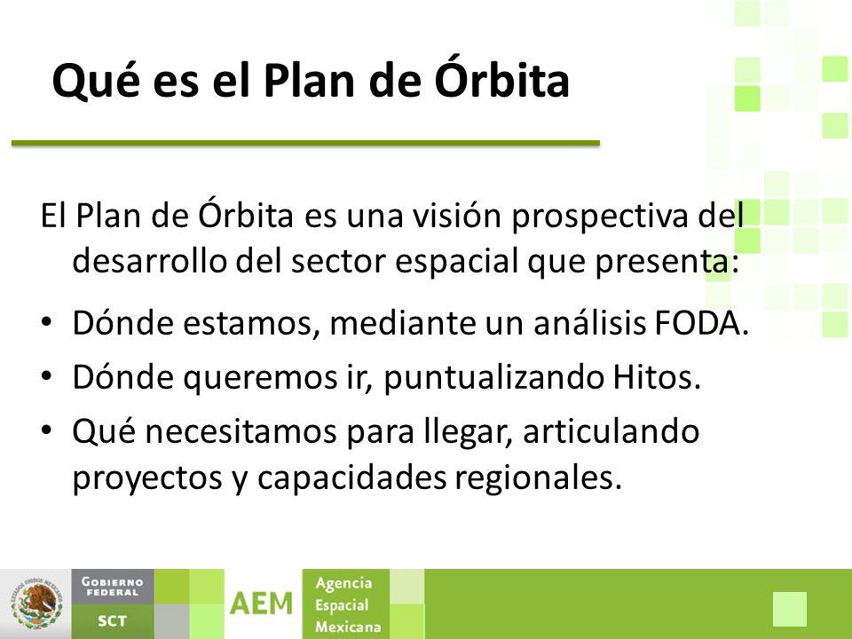 Qué es el Plan de Órbita El Plan de Órbita es una visión prospectiva del desarrollo del sector espacial que presenta: