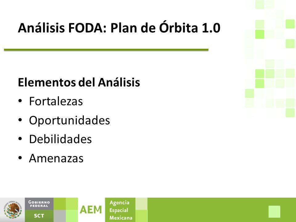 Análisis FODA: Plan de Órbita 1.0