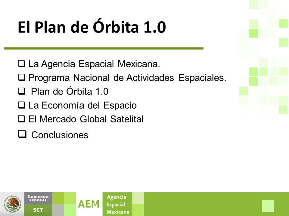 El Plan de Órbita 1.0 Conclusiones La Agencia Espacial Mexicana.