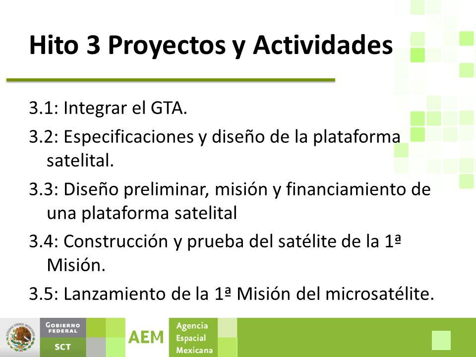 Hito 3 Proyectos y Actividades