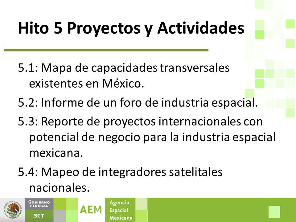 Hito 5 Proyectos y Actividades