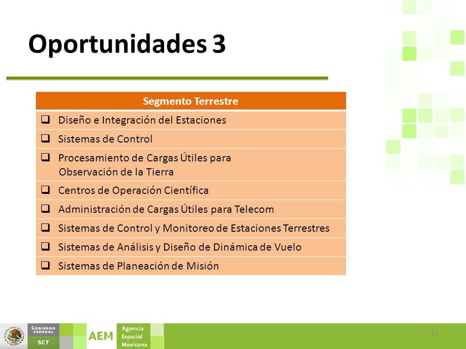 Oportunidades 3 Segmento Terrestre Diseño e Integración del Estaciones
