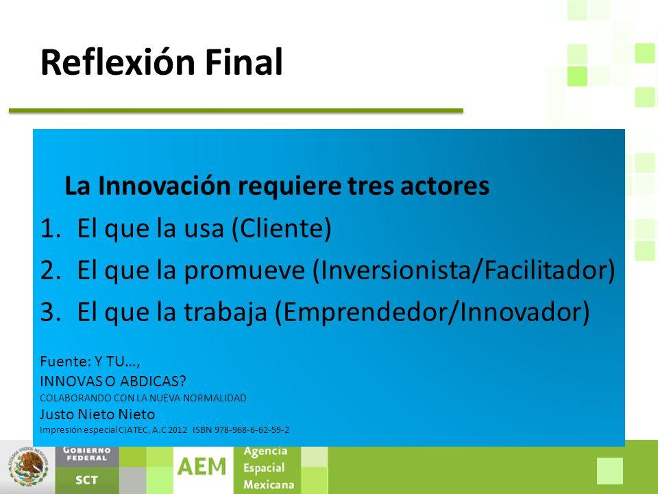 Reflexión Final La Innovación requiere tres actores