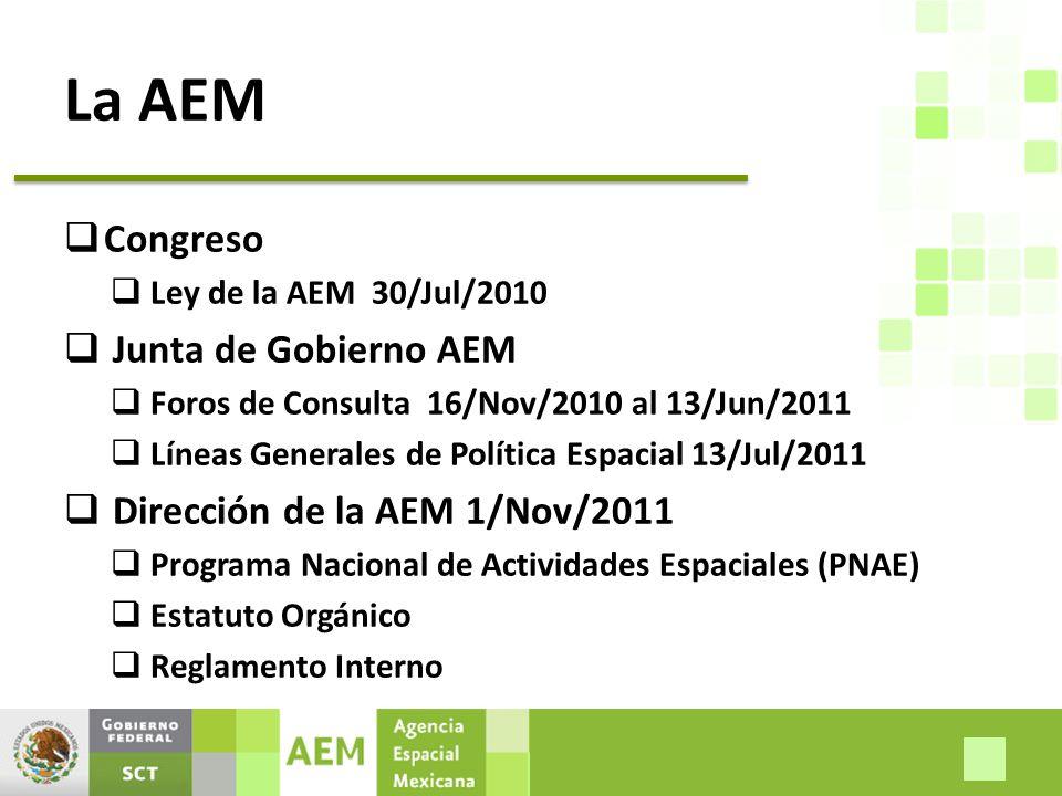 La AEM Congreso Junta de Gobierno AEM Dirección de la AEM 1/Nov/2011