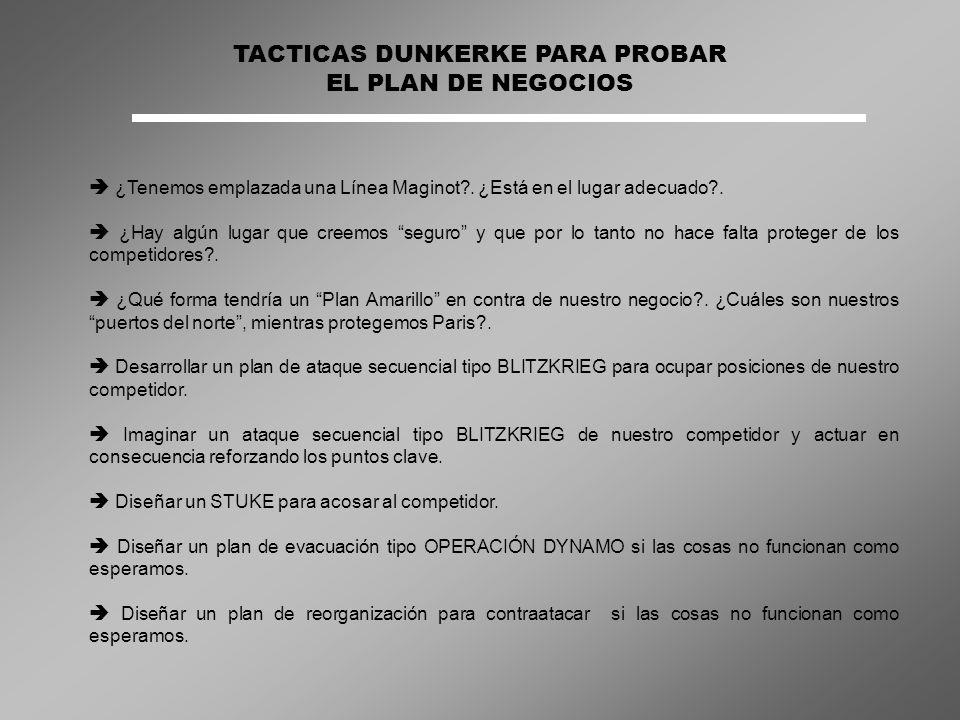 TACTICAS DUNKERKE PARA PROBAR EL PLAN DE NEGOCIOS