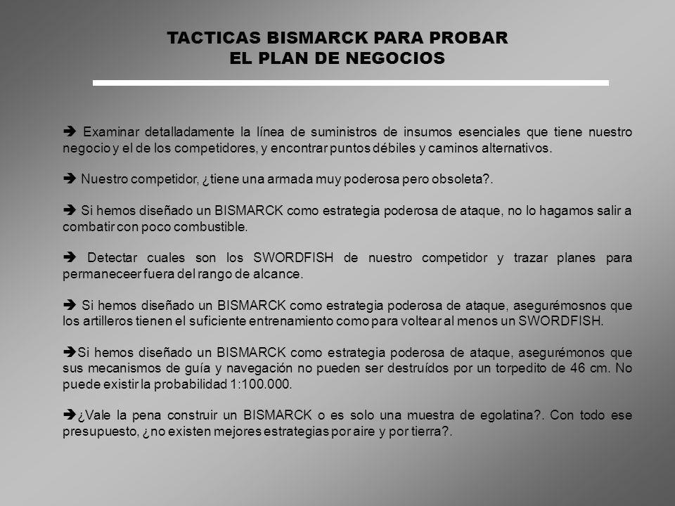 TACTICAS BISMARCK PARA PROBAR EL PLAN DE NEGOCIOS