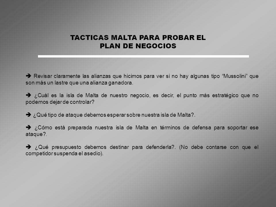 TACTICAS MALTA PARA PROBAR EL PLAN DE NEGOCIOS