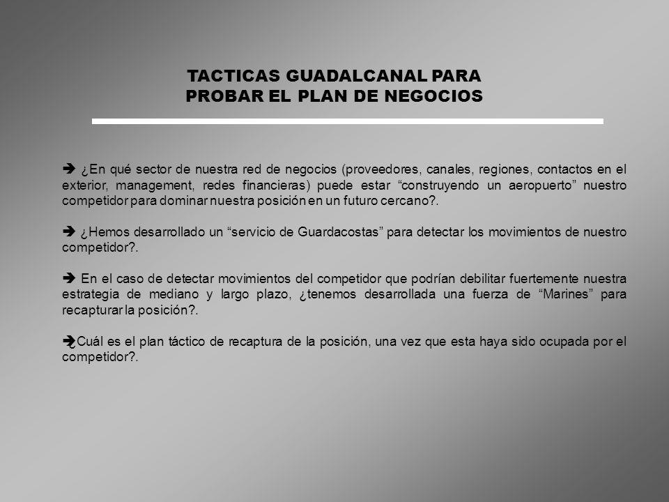 TACTICAS GUADALCANAL PARA PROBAR EL PLAN DE NEGOCIOS