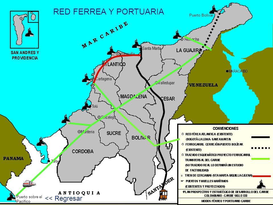 RED FERREA Y PORTUARIA << Regresar Puerto Bolívar
