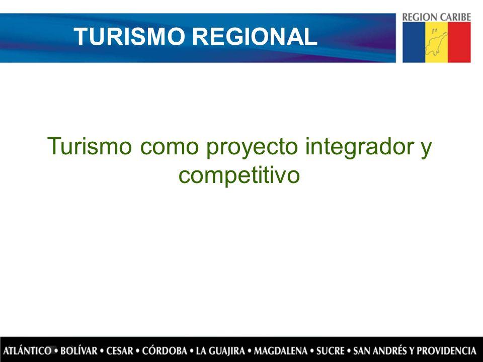 Turismo como proyecto integrador y competitivo