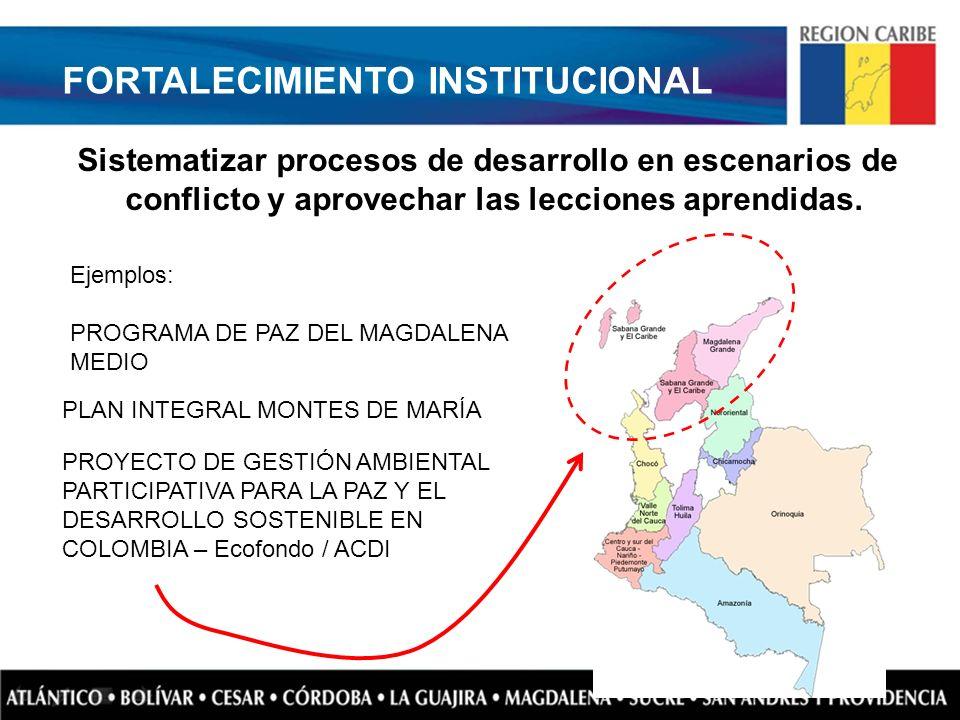 FORTALECIMIENTO INSTITUCIONAL