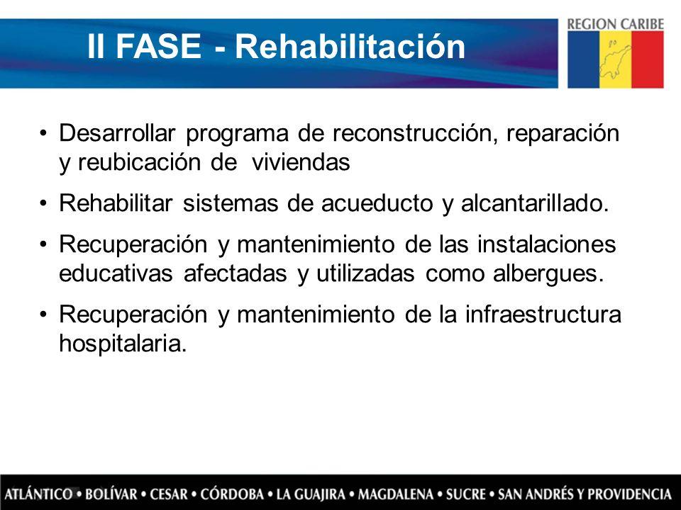 II FASE - Rehabilitación