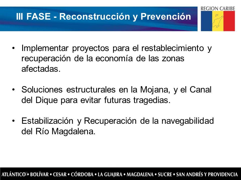 III FASE - Reconstrucción y Prevención
