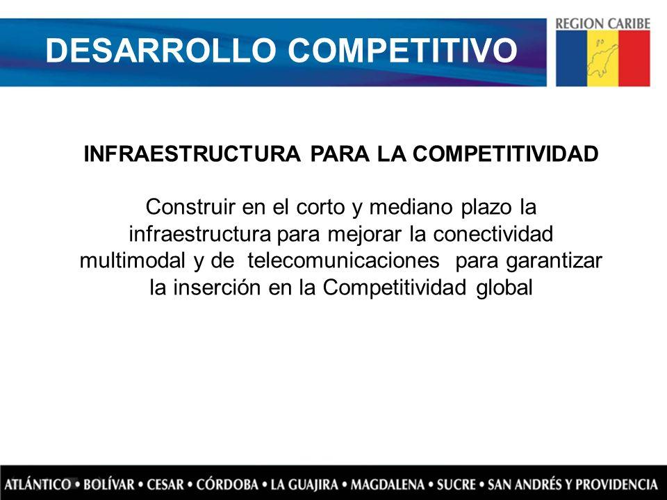 DESARROLLO COMPETITIVO INFRAESTRUCTURA PARA LA COMPETITIVIDAD