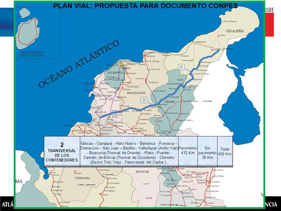 TRANSVERSAL DE LOS CONTENEDORES