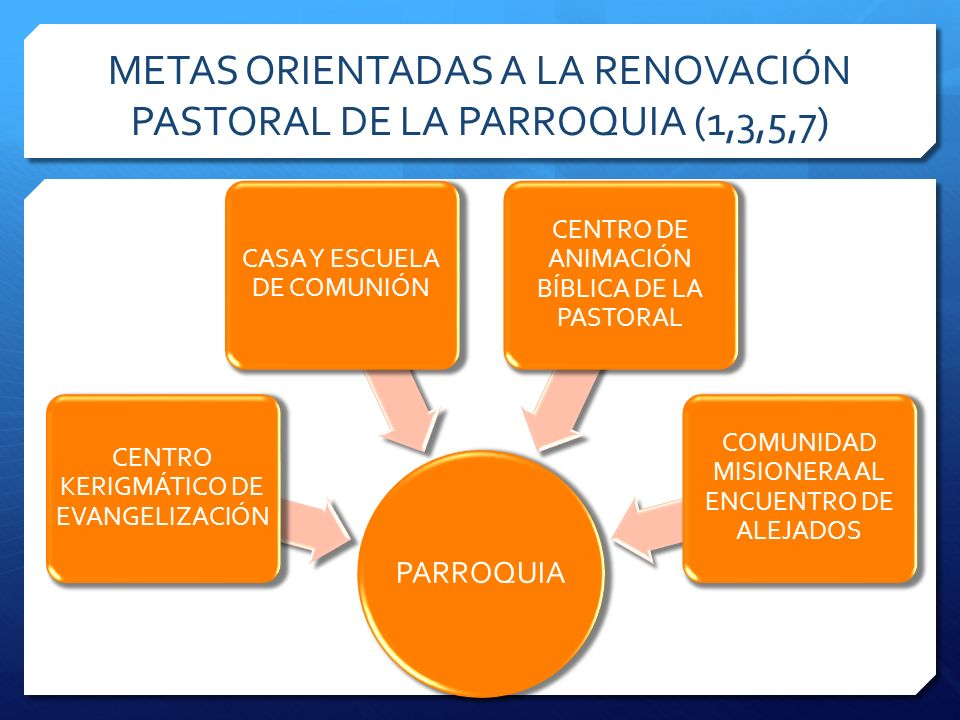 METAS ORIENTADAS A LA RENOVACIÓN PASTORAL DE LA PARROQUIA (1,3,5,7)