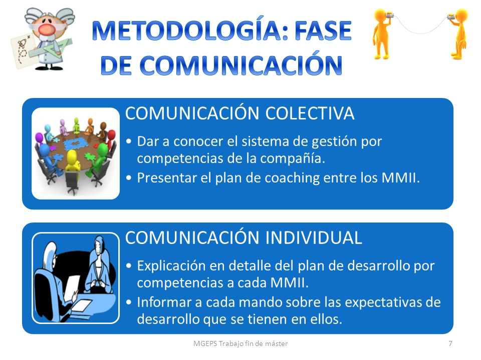 METODOLOGÍA: FASE DE COMUNICACIÓN
