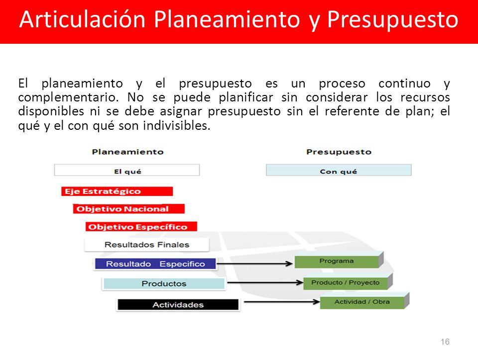 Articulación Planeamiento y Presupuesto