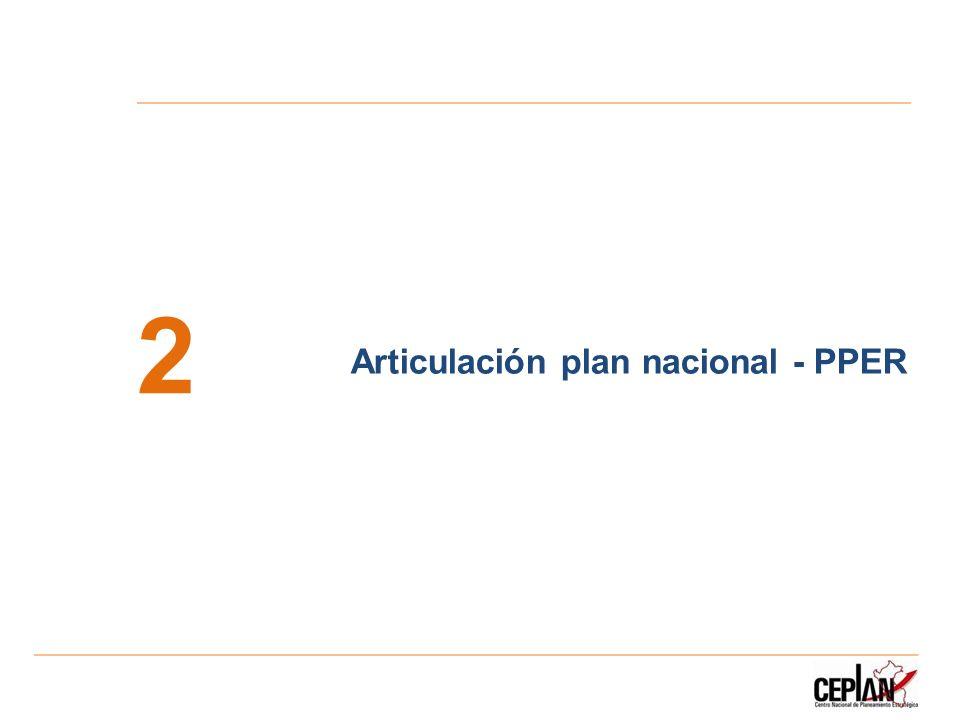2 Articulación plan nacional - PPER
