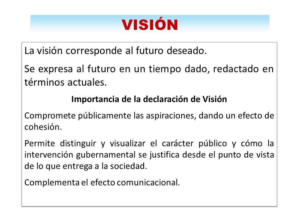 Importancia de la declaración de Visión