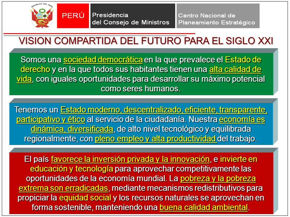 VISION COMPARTIDA DEL FUTURO PARA EL SIGLO XXI