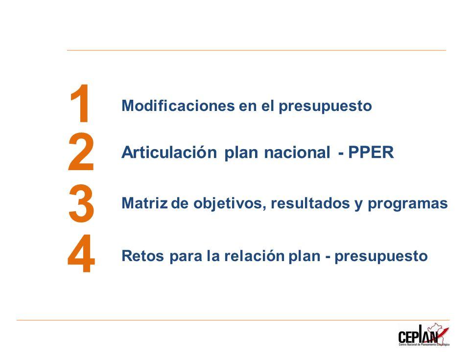 1 2 3 4 Articulación plan nacional - PPER