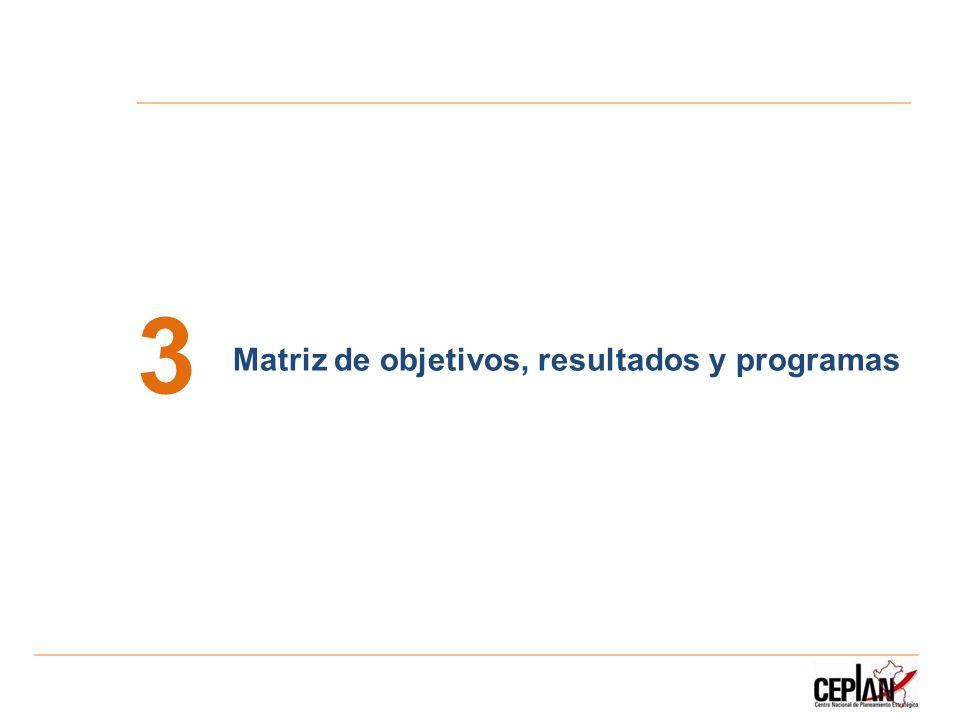 3 Matriz de objetivos, resultados y programas