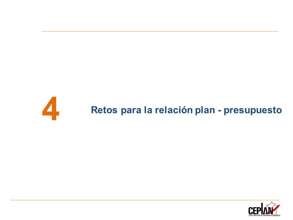 4 Retos para la relación plan - presupuesto