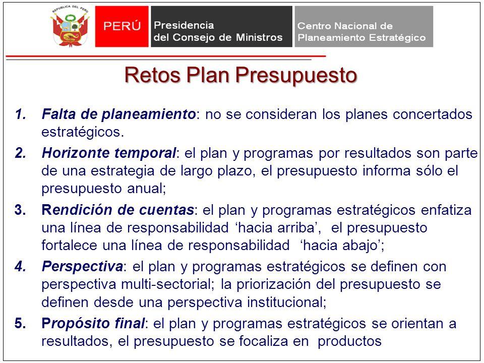 Retos Plan Presupuesto