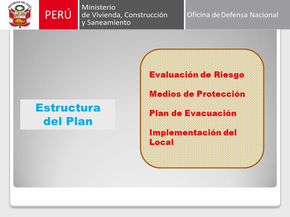 Estructura del Plan Evaluación de Riesgo Medios de Protección