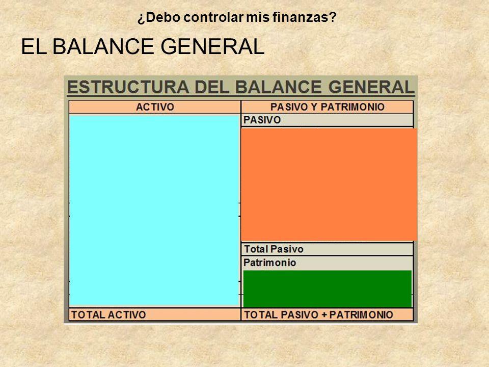 ¿Debo controlar mis finanzas