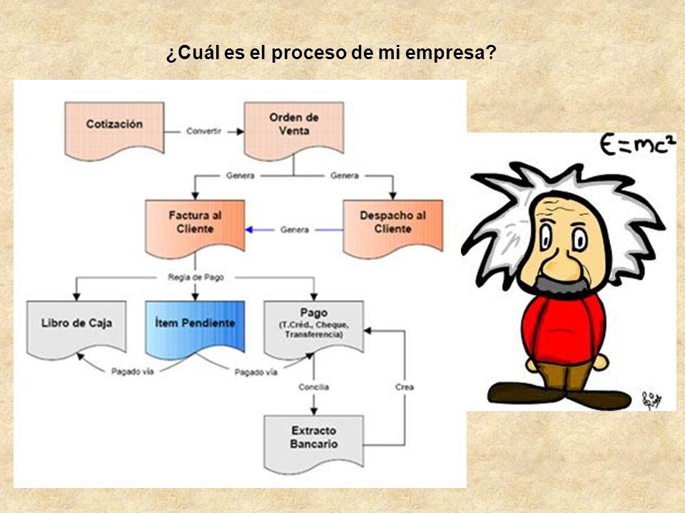 ¿Cuál es el proceso de mi empresa