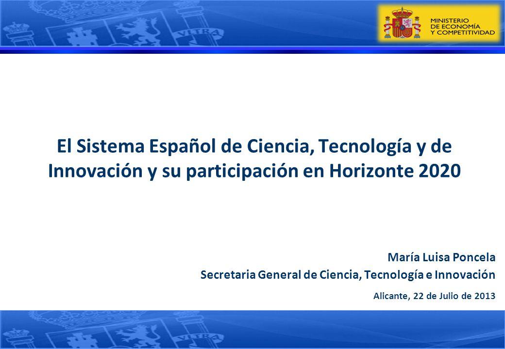 El Sistema Español de Ciencia, Tecnología y de Innovación y su participación en Horizonte 2020